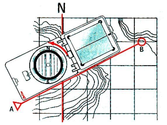 orientacion por brujula