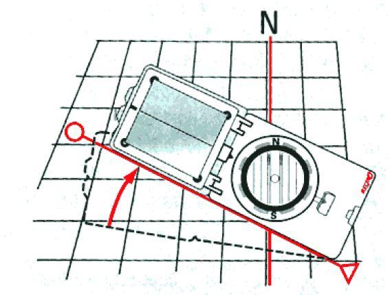 manejo de la brujula en orientacion