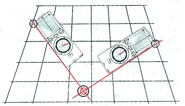 triangulacion con brujula y mapa