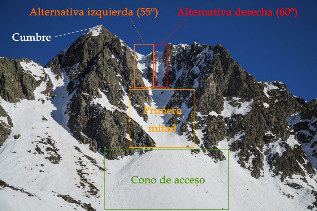 corredor montañeta