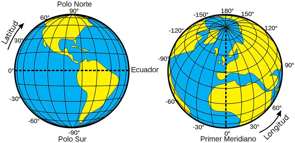 latitud longitud